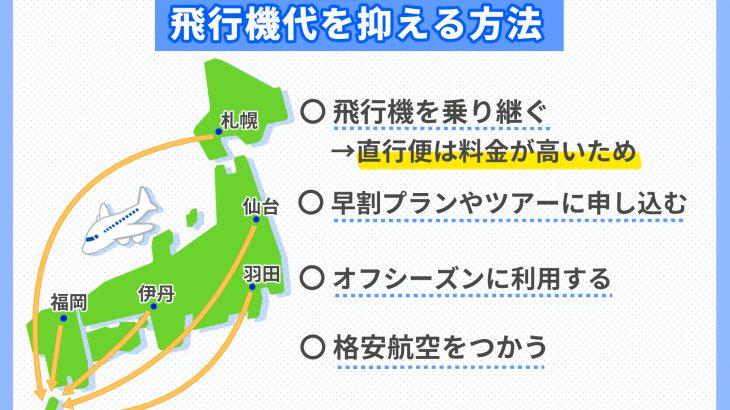 日本各地から沖縄へ!沖縄までの飛行機代っていくらかかるの?
